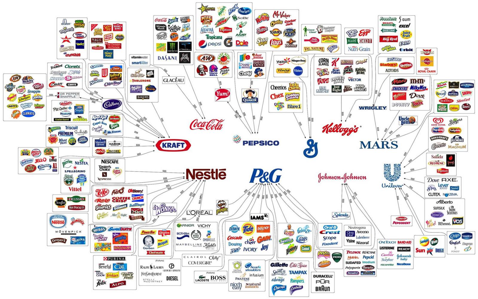 marcas mercado